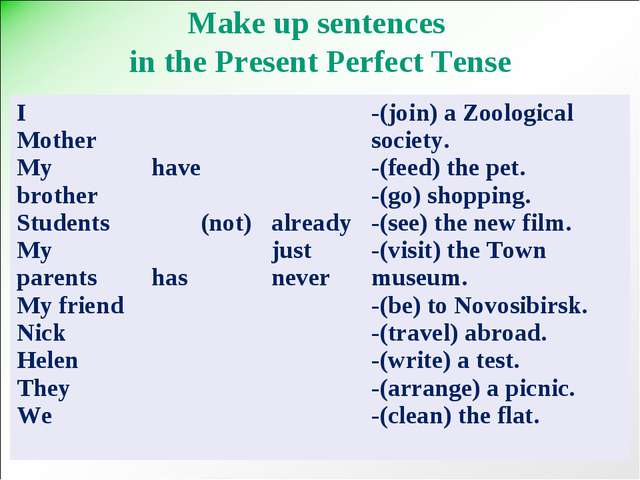 Make up sentences in the Present Perfect Tense I Mother My brother Students M...