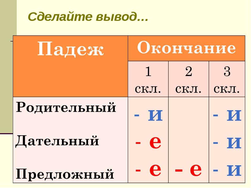 okonchaniya-sushestvitelnih-v-datelnom-padezhe-edinstvennogo-chisla