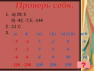 а) 28; 5 б) -42; -7,5; -144 2. -11◦ C 3. ? ab| a || b || a |+| b |a+b -