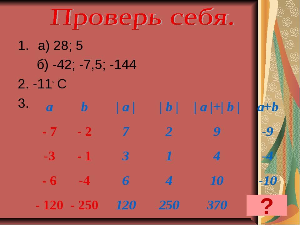 а) 28; 5 б) -42; -7,5; -144 2. -11◦ C 3. ? ab| a || b || a |+| b |a+b -...
