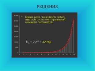 РЕШЕНИЕ b15 = 2·214 = 32 768 Кривая роста численности любого вида при отсутст