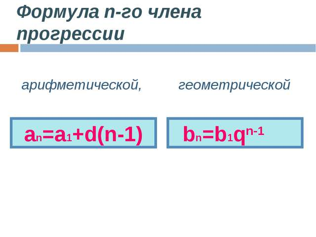 Формула n-го члена прогрессии an=a1+d(n-1) bn=b1qn-1 арифметической, геометри...
