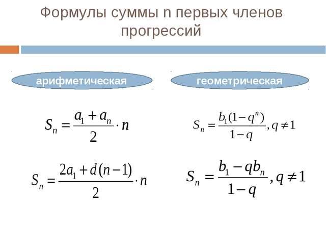 Формулы суммы n первых членов прогрессий арифметическая геометрическая