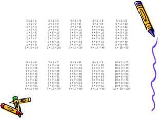 1 × 1 = 1 1 × 2 = 2 1 × 3 = 3 1 × 4 = 4 1 × 5 = 5 1 × 6 = 6 1 × 7 = 7 1 × 8