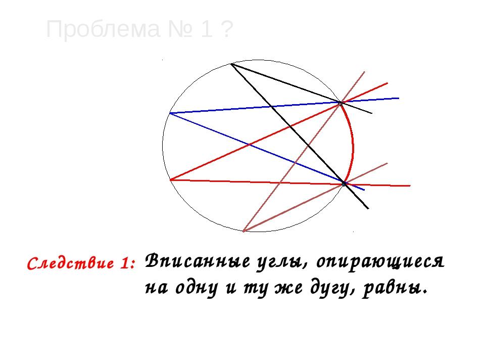 Проблема № 1 ? Следствие 1: Вписанные углы, опирающиеся на одну и ту же дугу,...