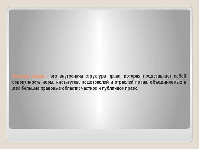 Система права - это внутренняя структура права, которая представляет собой с...