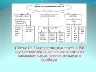 Статья 10. Государственная власть в РФ осуществляется на основе разделения н