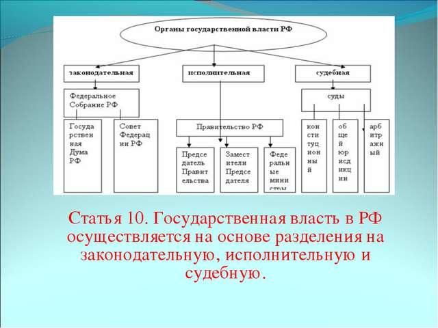 Статья 10. Государственная власть в РФ осуществляется на основе разделения н...