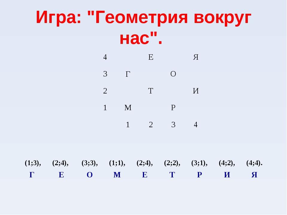 "Игра: ""Геометрия вокруг нас"". 4ЕЯ 3ГО 2ТИ 1МР..."