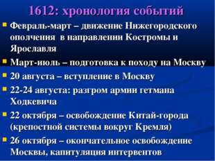 1612: хронология событий Февраль-март – движение Нижегородского ополчения в н