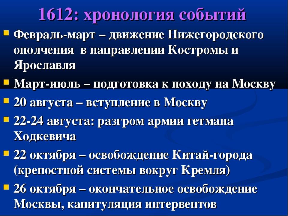 1612: хронология событий Февраль-март – движение Нижегородского ополчения в н...