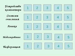 Устройства компьютера Системы счисления Логика Моделирование Информация 1 2 3
