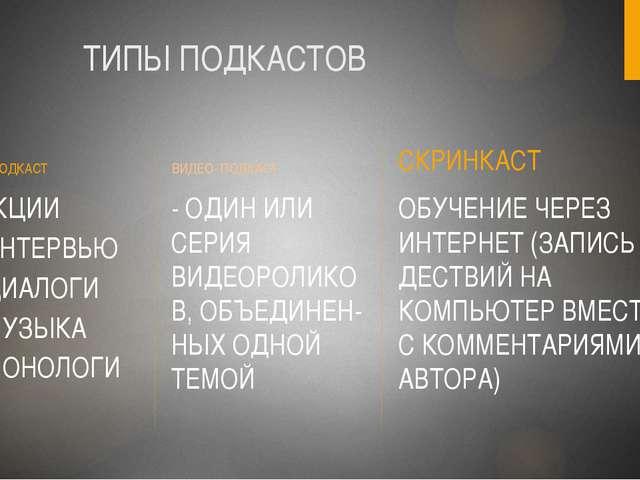 ТИПЫ ПОДКАСТОВ АУДИО-ПОДКАСТ ВИДЕО- ПОДКАСТ СКРИНКАСТ - ЛЕКЦИИ ИНТЕРВЬЮ ДИАЛ...