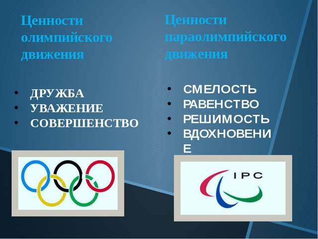 Ценности олимпийского движения ДРУЖБА УВАЖЕНИЕ СОВЕРШЕНСТВО Ценности параолим...
