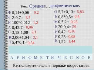 Тема: Среднее 0,14+0,06= 2-0,7= 100*0,012= 0,42:7= 3,18-1,08= 2,06+1,04= 5,4*