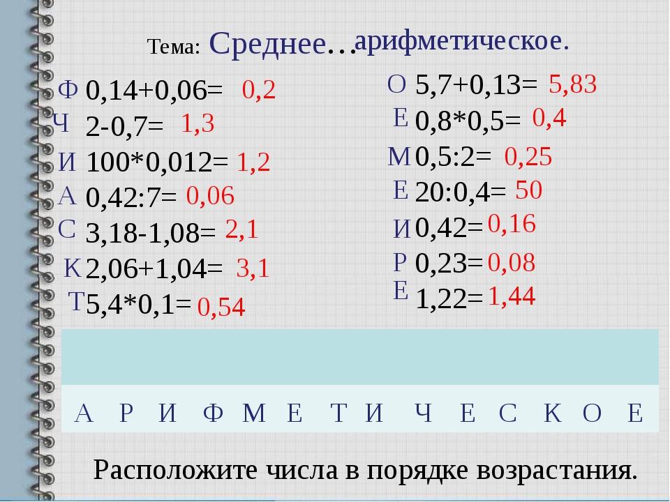 Тема: Среднее 0,14+0,06= 2-0,7= 100*0,012= 0,42:7= 3,18-1,08= 2,06+1,04= 5,4*...