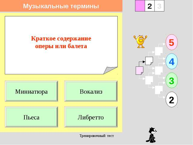 Тренировочный тест Краткое содержание оперы или балета 1 Пьеса Либретто 5 2 3...