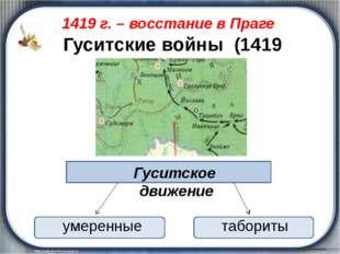 1419 г. – восстание в Праге Гуситские войны (1419 -1434) Гуситское движение