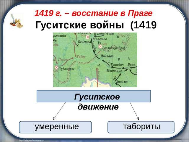 1419 г. – восстание в Праге Гуситские войны (1419 -1434) Гуситское движение...