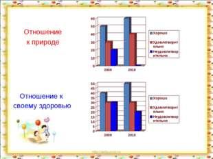 http://aida.ucoz.ru Отношение к природе Отношение к своему здоровью http://ai