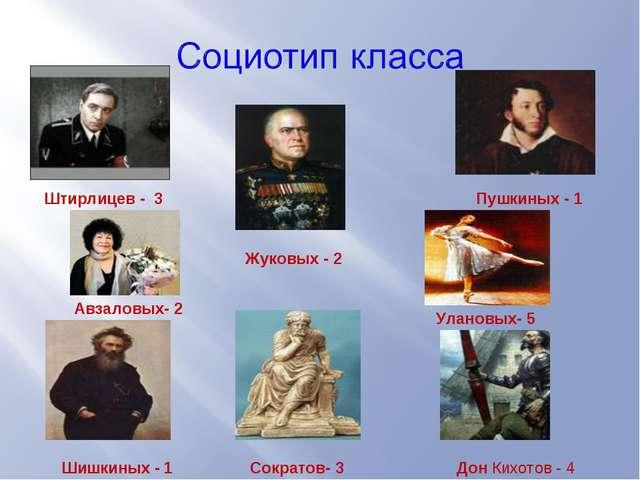 Штирлицев - 3 Жуковых - 2 Пушкиных - 1 Шишкиных - 1 Сократов- 3 Авзаловых- 2...