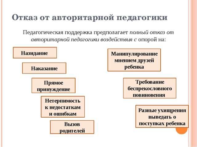 Отказ от авторитарной педагогики Педагогическая поддержка предполагаетполный...
