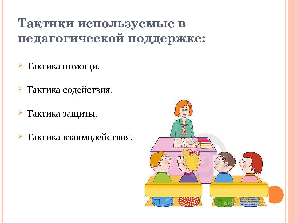 Тактики используемые в педагогической поддержке: Тактика помощи. Тактика соде...