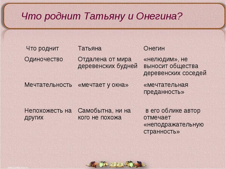 Что роднит Татьяну и Онегина?
