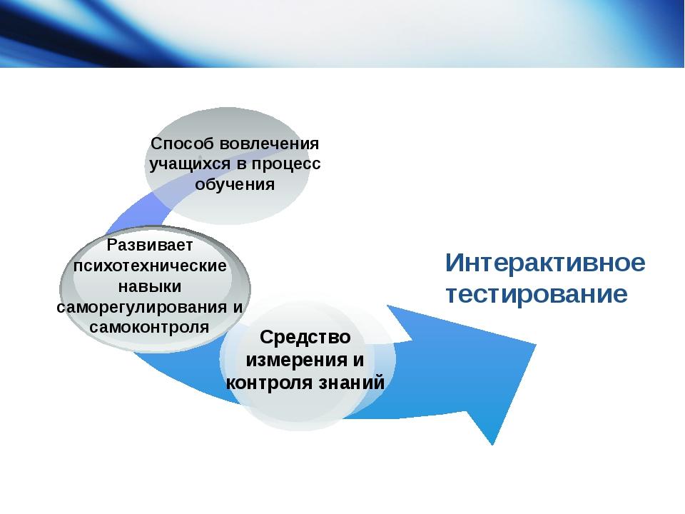 Интерактивное тестирование Средство измерения и контроля знаний Способ вовле...