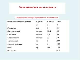 Экономическая часть проекта Определение расхода материалов и их стоимости На