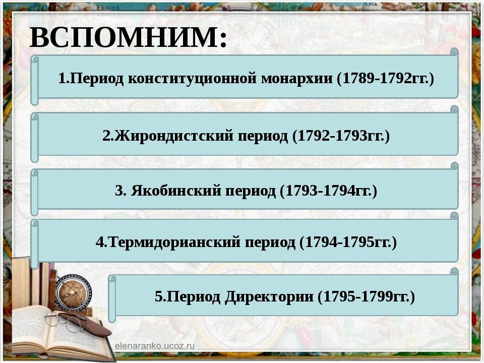 ВСПОМНИМ: 1.Период конституционной монархии (1789-1792гг.) 2.Жирондистский пе...