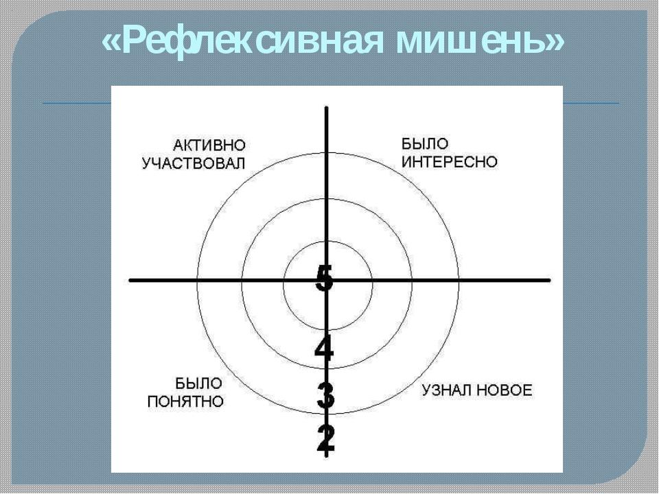 «Рефлексивная мишень»