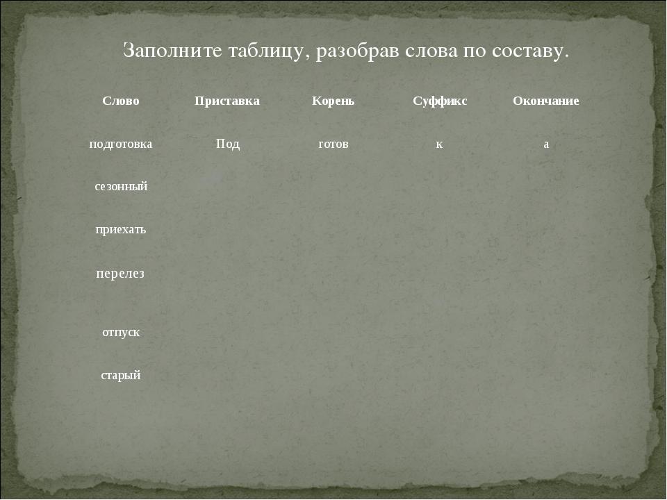Заполните таблицу, разобрав слова по составу. СловоПриставкаКореньСуффикс...