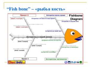 """""""Fish bone"""" – «рыбья кость»"""