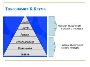 Таксономия Б.Блума Навыки мышления низкого порядка Навыки мышления высокого п