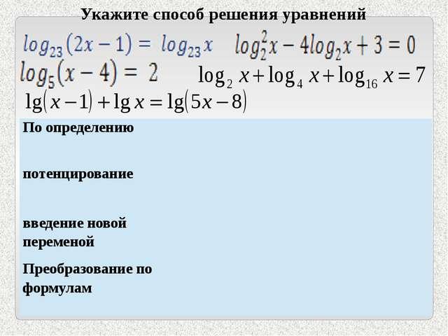 Укажите способ решения уравнений По определению потенцирование введение новой...