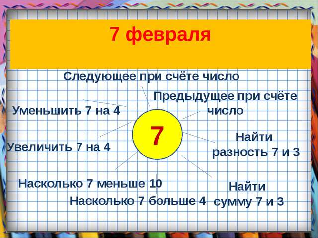 7 Следующее при счёте число Уменьшить 7 на 4 Насколько 7 меньше 10 Насколько...