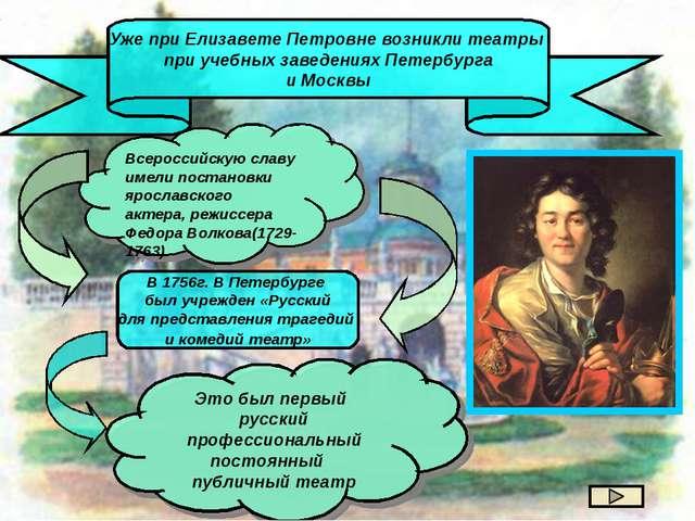 Уже при Елизавете Петровне возникли театры при учебных заведениях Петербурга...