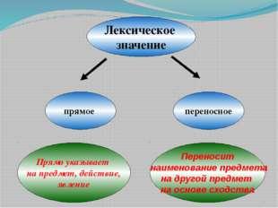 Лексическое значение прямое переносное Прямо указывает на предмет, действие,