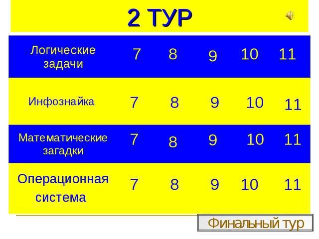 7 8 9 10 11 7 8 9 10 11 7 8 9 10 11 7 8 9 10 11 Финальный тур 2 ТУР Логически...