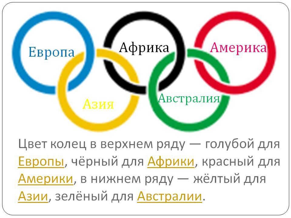 Олимпийские кольца Пять разноцветных Олимпийских колец означают пять континен...