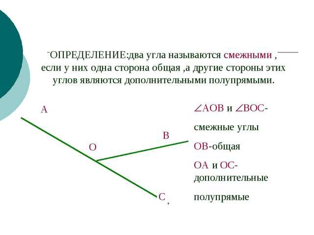 ОПРЕДЕЛЕНИЕ:два угла называются смежными , если у них одна сторона общая ,а д...