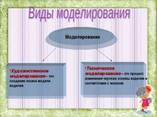 Моделирование Художественное моделирование – это создание эскиза модели изде