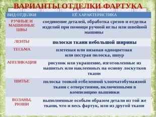 ВАРИАНТЫ ОТДЕЛКИ ФАРТУКА       ВИД ОТДЕЛКИЕЁ ХАРАКТЕРИСТИКА РУЧНЫЕ И М