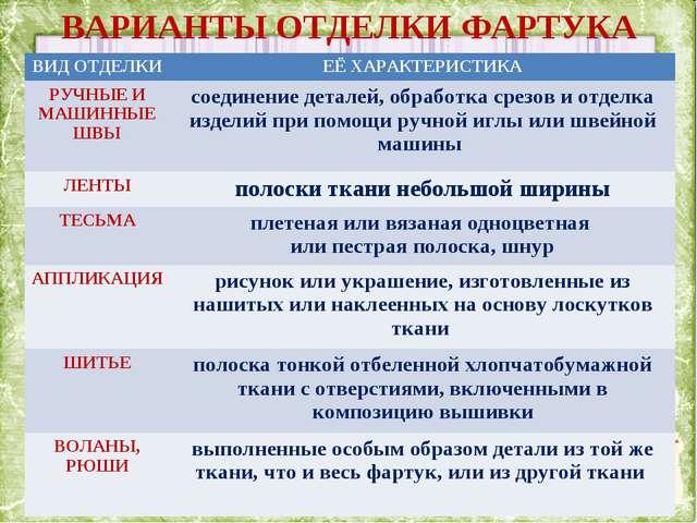 ВАРИАНТЫ ОТДЕЛКИ ФАРТУКА       ВИД ОТДЕЛКИЕЁ ХАРАКТЕРИСТИКА РУЧНЫЕ И М...
