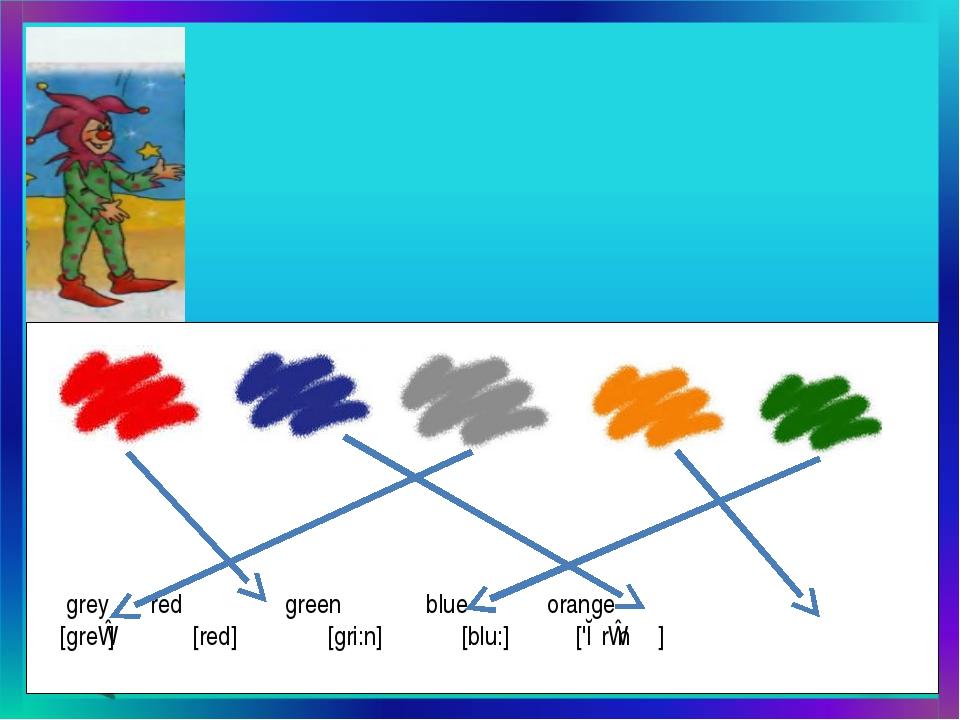 grey  red green blue orange [greɪ] [red] [gri:n] [blu:] ['ɔrɪnʤ]