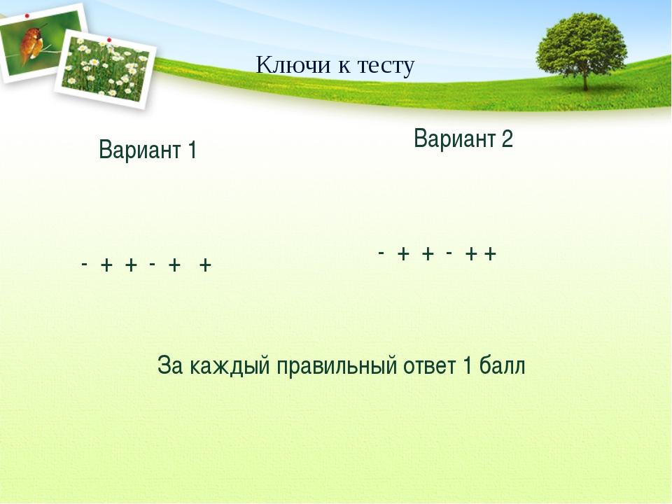 Ключи к тесту За каждый правильный ответ 1 балл Вариант 2 - + + - + + Вариант...