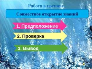 Работа в группах Совместное открытие знаний 1. Предположение 2. Проверка 3. В