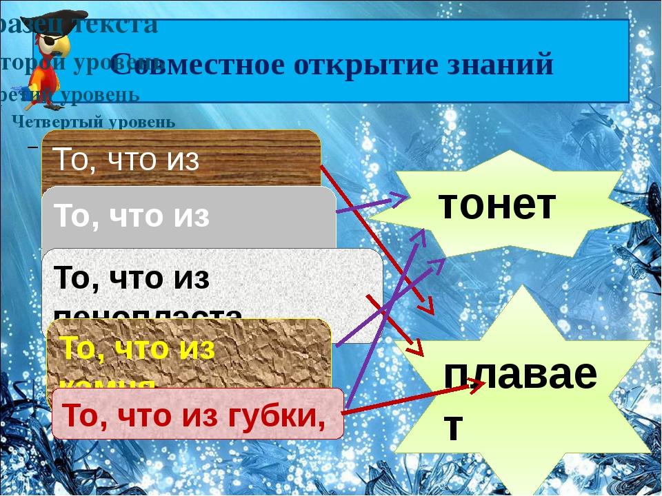 Совместное открытие знаний То, что из дерева, тонет плавает То, что из металл...