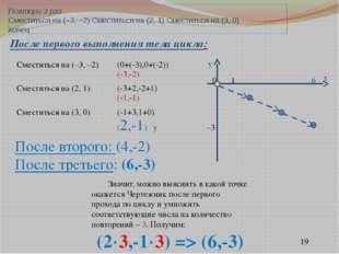 Повтори 3 раз Сместиться на (–3, –2) Сместиться на (2, 1) Сместиться на (3, 0